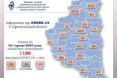 У Тернополі виявили за добу виявили 4 осіб, інфікованих коронавірусом