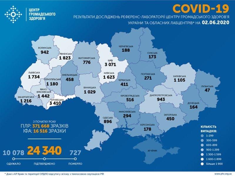 В Україні підтверджено 328 нових випадків захворювання на коронавірус