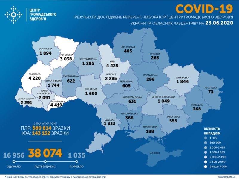 В Україні за добу виявили 833 випадки інфікування коронавірусом