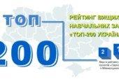 ТНЕУ – в лідерах рейтингу «Топ 200 Україна»