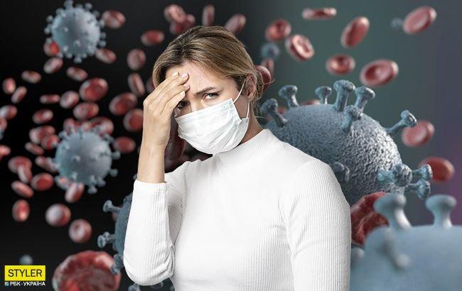 Із фонду боротьби з COVID-19 уже витрачено 83 відсотки грошей: невже Україна подолала коронавірус?