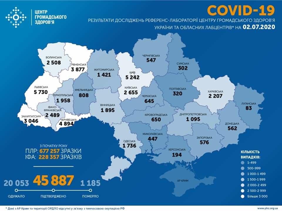 В Україні за добу виявили 889 випадків інфікування COVID-19