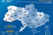 В Україні за добу лабораторно підтверджено 914 випадків інфікування COVID-19