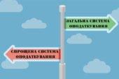 На Тернопільщині понад 28000 приватних підприємців – «спрощенці»