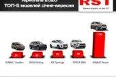 Тернополяни цьогоріч витратили на нові авто $19 млн.
