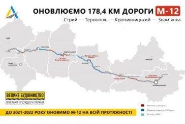 На Тернопільщині відремонтують дорогу міжнародного значення М-12