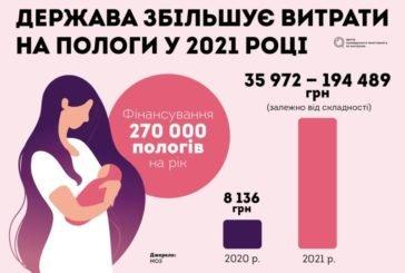 Народити у 2021-ому: як зміниться допомога в Україні при пологах?