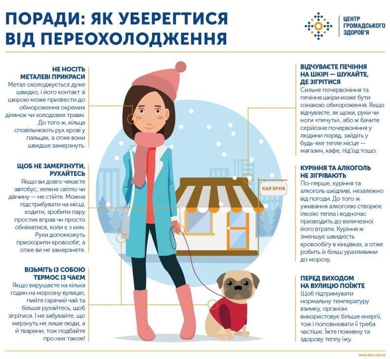 Поради мешканцям Тернопільщини: як вберегтися від переохолодження