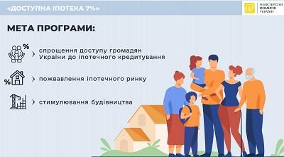 Мешканці Тернопільщини можуть придбати житло за програмою «Доступна іпотека 7%»